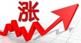 张家口宣化区2017房价分析