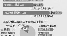 2016年江西商品房卖了多少钱?