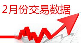 2月赤峰房产交易数据  赤峰房产讯独家信息